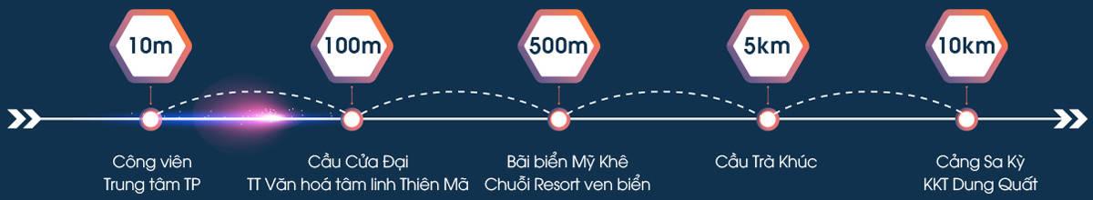 Dự án Mỹ Khê Angkora Quảng Ngãi