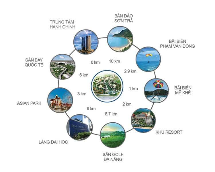 Bán đất nền Nam Việt Á Đà Nẵng Đường 7,5m chỉ 3,8x tỷ